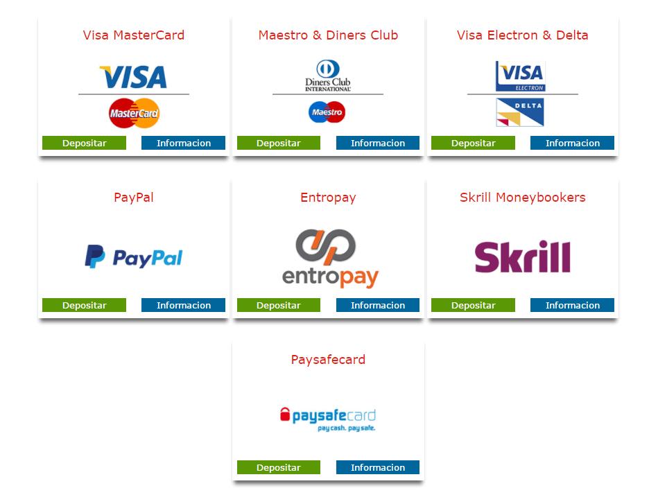 Métodos de pago Marca Apuestas